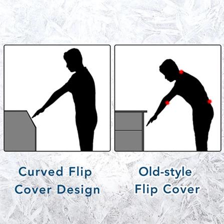 Curved Flip Cover Design of Euhomy IM-02